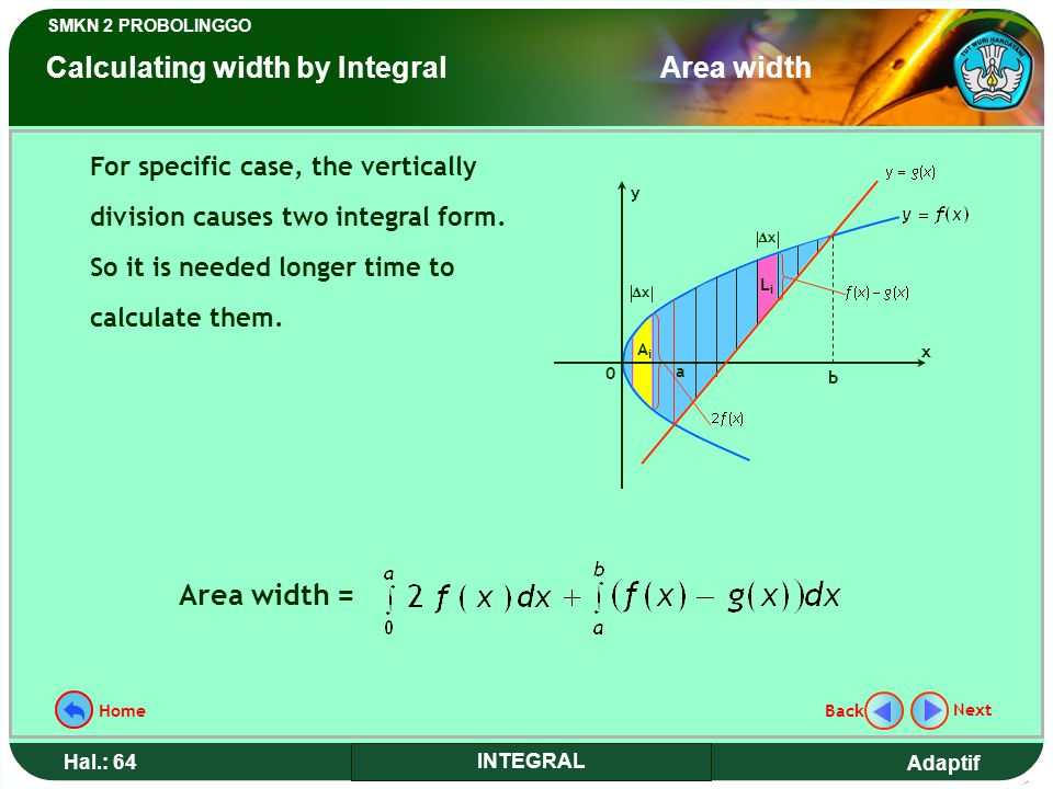 Adaptif SMKN 2 PROBOLINGGO Hal.: 64 INTEGRAL For specific case, the vertically division causes two integral form.