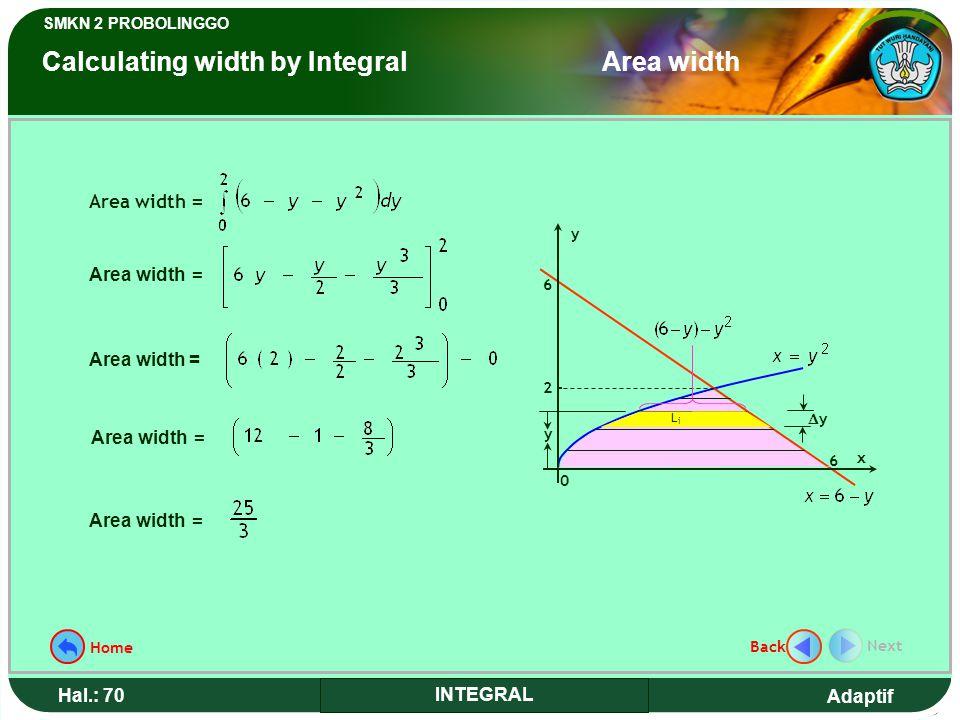 Adaptif SMKN 2 PROBOLINGGO Hal.: 70 INTEGRAL Area width = 2 y 6 x 0 6 LiLi yy y Home Back Next Calculating width by Integral Area width