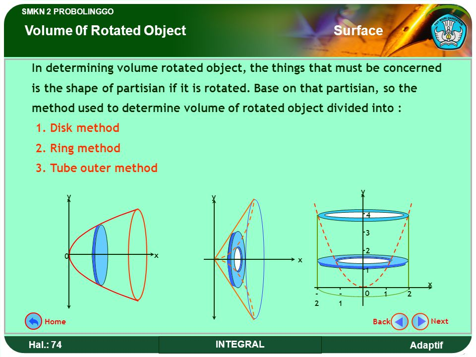 Adaptif SMKN 2 PROBOLINGGO Hal.: 74 INTEGRAL In determining volume rotated object, the things that must be concerned is the shape of partisian if it is rotated.