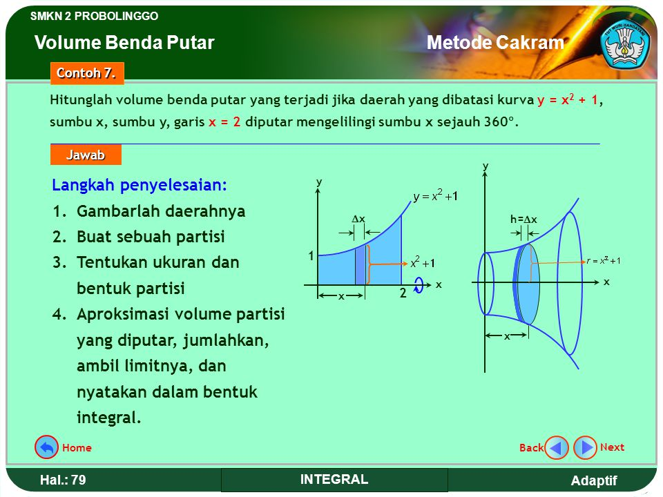 Adaptif SMKN 2 PROBOLINGGO Hal.: 78 INTEGRAL Disk shape beside can be considered as tub with radius of r = f(x), height h =  x. So the volume can be