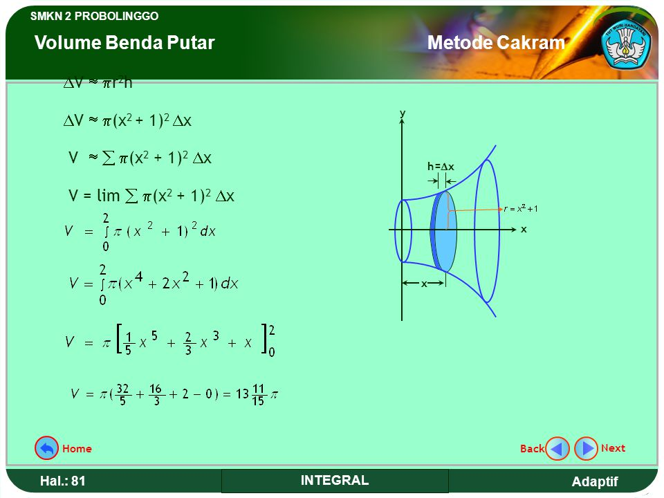 Adaptif SMKN 2 PROBOLINGGO Hal.: 80 INTEGRAL Calculate the volume of rotated object that occurs in area which limited by curve y = x 2 + 1, axis x, ax