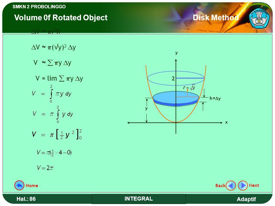 Adaptif SMKN 2 PROBOLINGGO Hal.: 86 INTEGRAL  V   r 2 h  V   (  y) 2  y V    y  y V = lim   y  y x y h=yh=y y 2 Next Back Home Volume 0f Rotated Object Disk Method