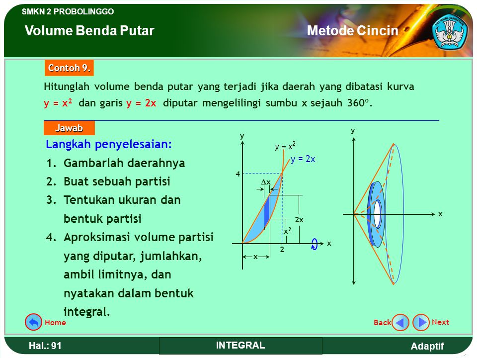Adaptif SMKN 2 PROBOLINGGO Hal.: 90 INTEGRAL Calculating the volume of rotated object by using ring method that is done by ring volume formula as in t