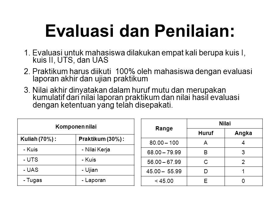 Evaluasi dan Penilaian: 1.