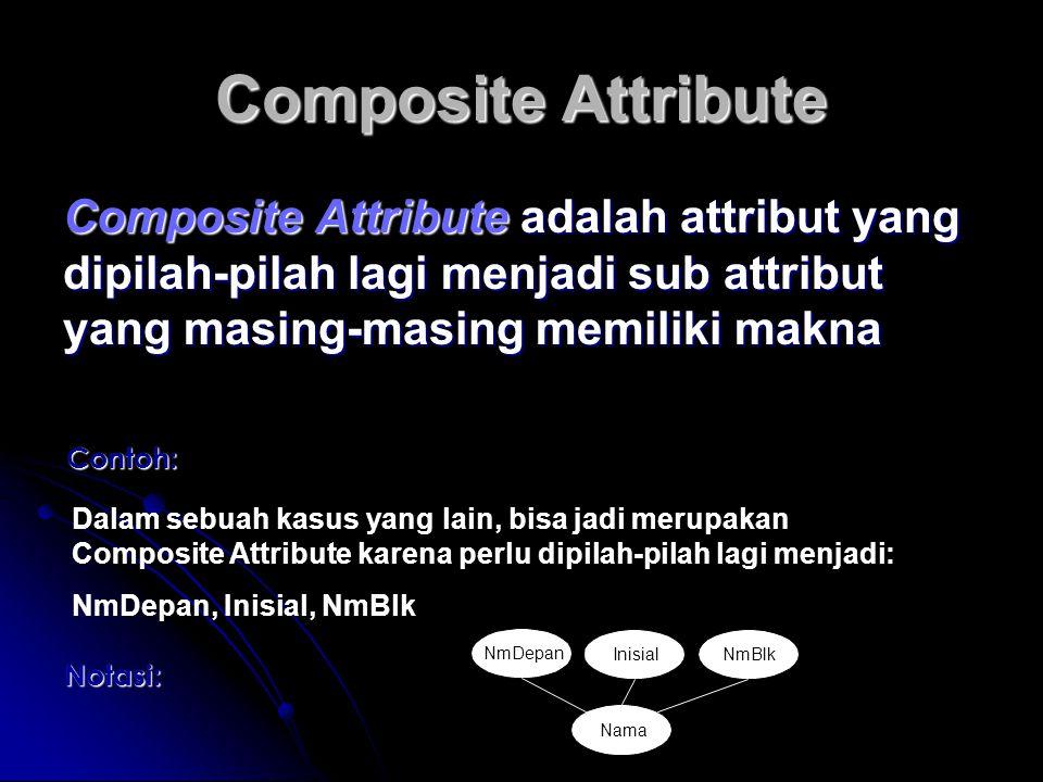 Composite Attribute Composite Attribute adalah attribut yang dipilah-pilah lagi menjadi sub attribut yang masing-masing memiliki makna Contoh: Dalam s