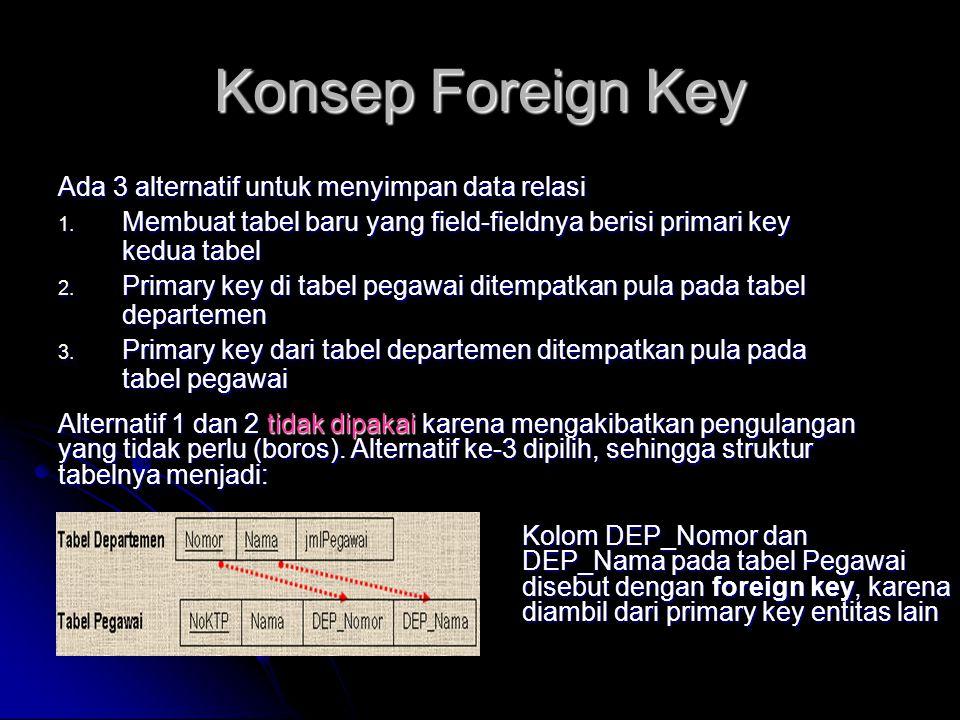 Konsep Foreign Key Ada 3 alternatif untuk menyimpan data relasi 1. Membuat tabel baru yang field-fieldnya berisi primari key kedua tabel 2. Primary ke
