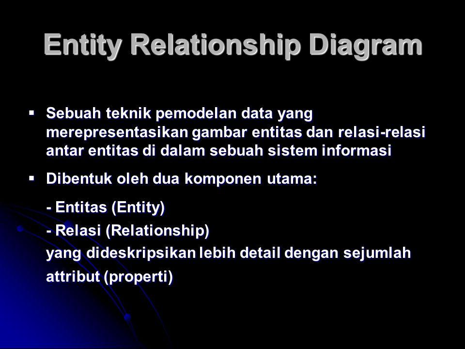 Entity Relationship Diagram  Sebuah teknik pemodelan data yang merepresentasikan gambar entitas dan relasi-relasi antar entitas di dalam sebuah siste