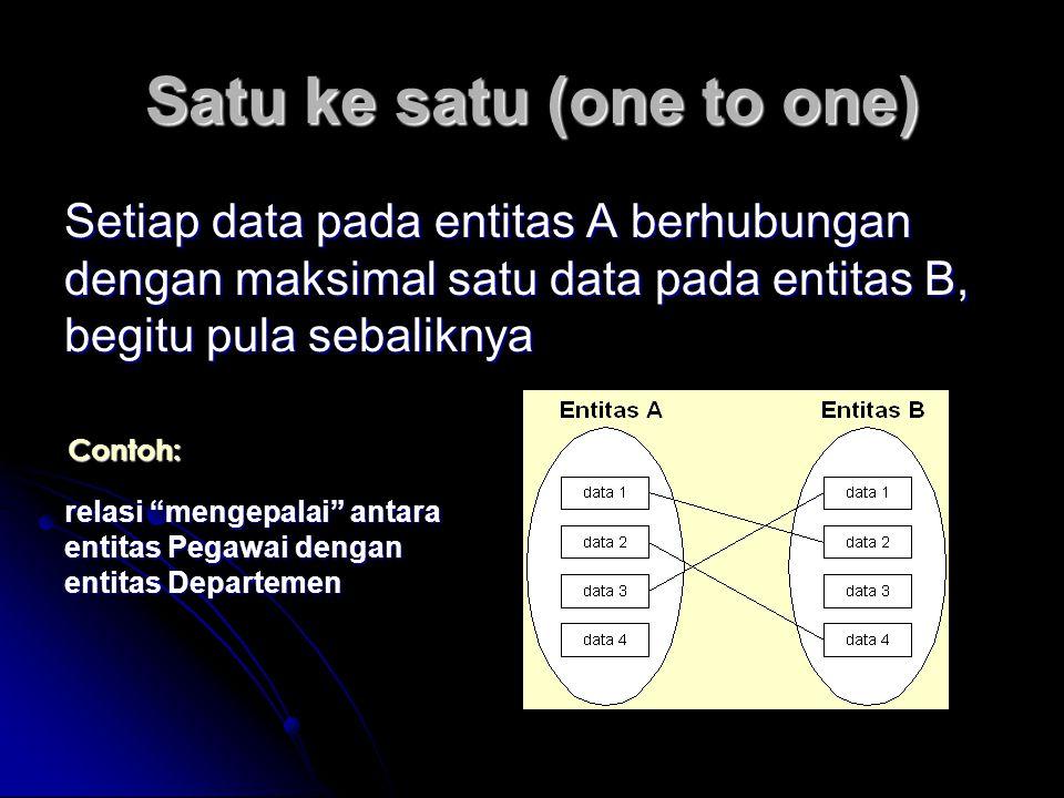 """Satu ke satu (one to one) Setiap data pada entitas A berhubungan dengan maksimal satu data pada entitas B, begitu pula sebaliknya Contoh: relasi """"meng"""