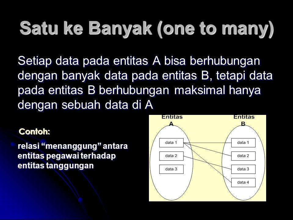 Satu ke Banyak (one to many) Setiap data pada entitas A bisa berhubungan dengan banyak data pada entitas B, tetapi data pada entitas B berhubungan mak