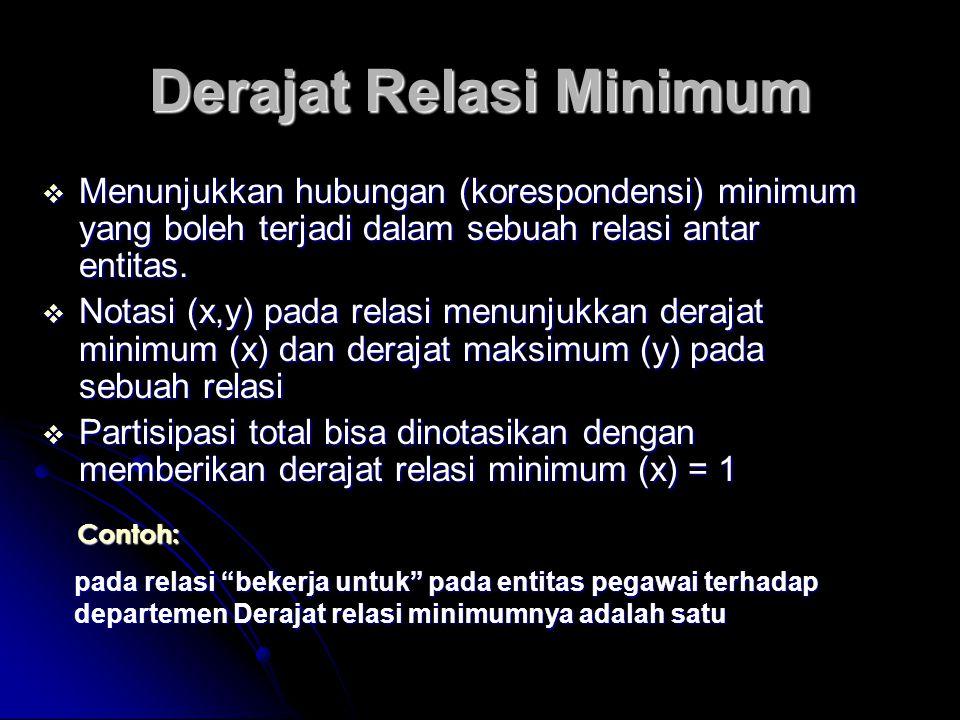 Derajat Relasi Minimum  Menunjukkan hubungan (korespondensi) minimum yang boleh terjadi dalam sebuah relasi antar entitas.  Notasi (x,y) pada relasi