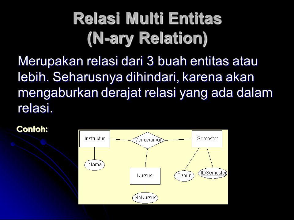 Relasi Multi Entitas (N-ary Relation) Merupakan relasi dari 3 buah entitas atau lebih. Seharusnya dihindari, karena akan mengaburkan derajat relasi ya