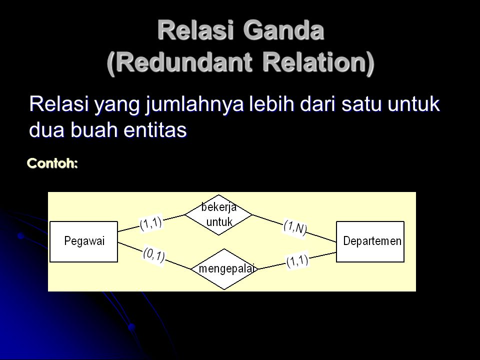 Relasi Ganda (Redundant Relation) Relasi yang jumlahnya lebih dari satu untuk dua buah entitas Contoh: