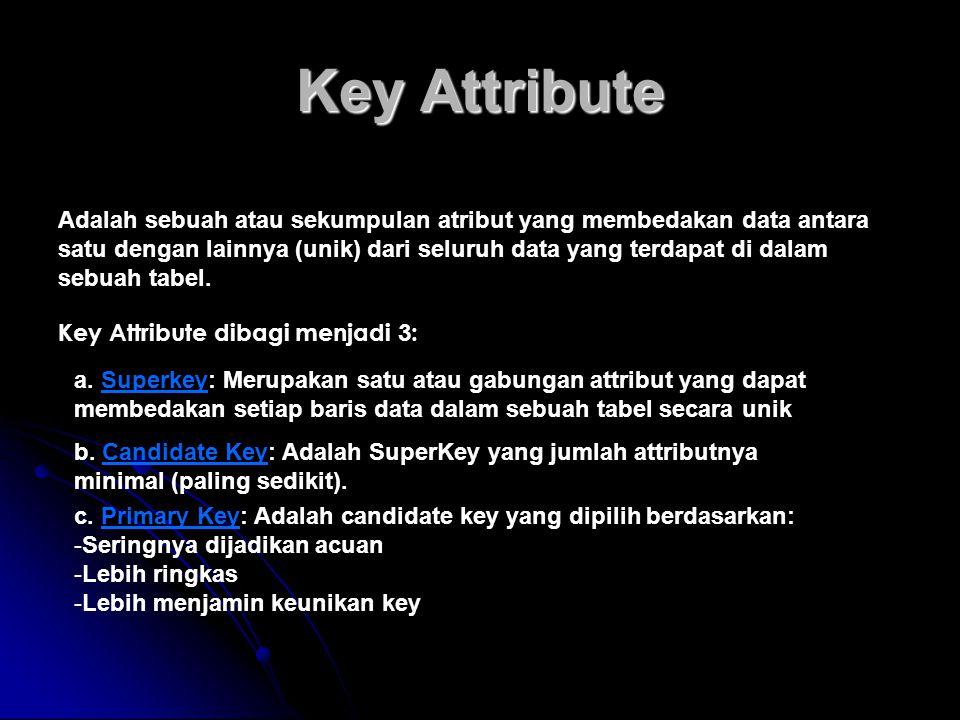 Contoh Key Attribute Super Key untuk entitas Pegawai: - NoKTP, Nama, Alamat, JenisKel, Gaji - NoKTP, Nama, Alamat, JenisKel - NoKTP, Nama, Alamat - NoKTP, Nama - Nama (jika kita menjamin tidak ada nilai yang sama untuk attribut ini) - NoKTP Candidate Key untuk entitas Pegawai: - Nama (jika kita menjamin tidak ada nilai yang sama untuk attribut ini) - NoKTP Primary Key untuk entitas Pegawai: - NoKTP