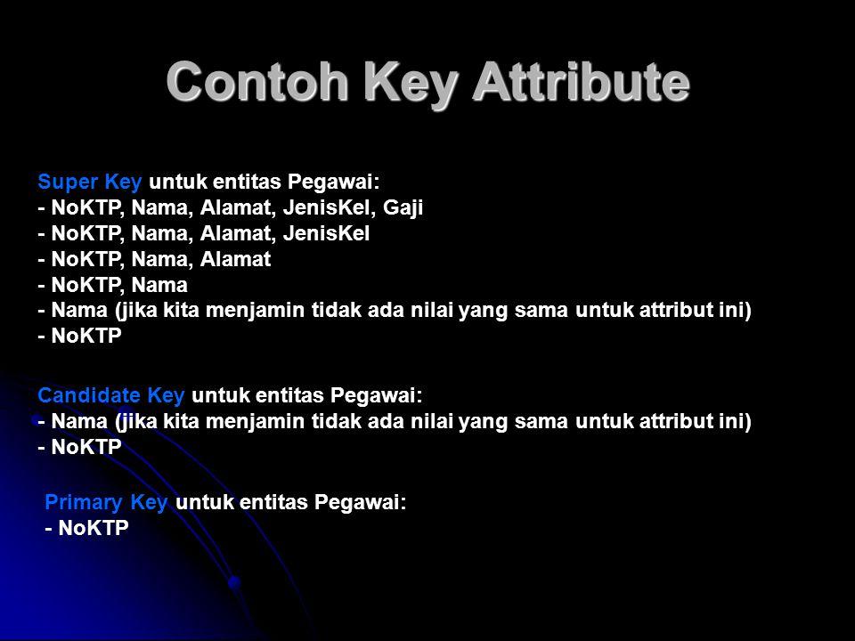 Contoh Key Attribute Super Key untuk entitas Pegawai: - NoKTP, Nama, Alamat, JenisKel, Gaji - NoKTP, Nama, Alamat, JenisKel - NoKTP, Nama, Alamat - No