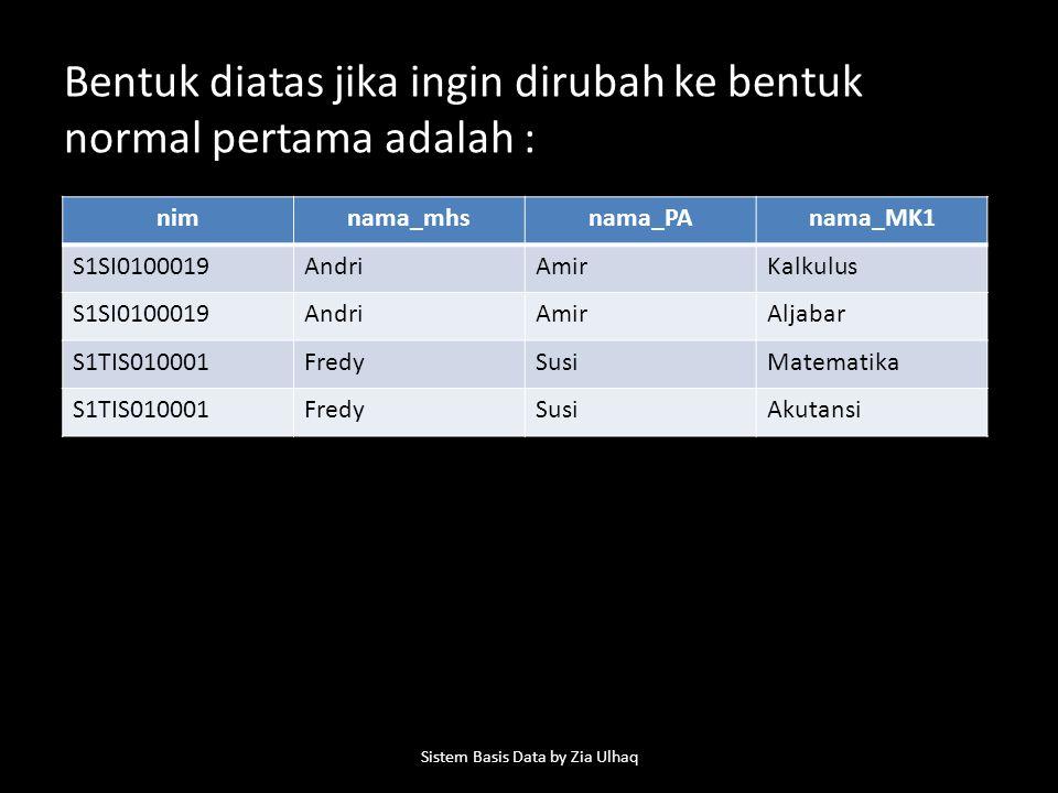 Bentuk diatas jika ingin dirubah ke bentuk normal pertama adalah : Sistem Basis Data by Zia Ulhaq nimnama_mhsnama_PAnama_MK1 S1SI0100019AndriAmirKalkulus S1SI0100019AndriAmirAljabar S1TIS010001FredySusiMatematika S1TIS010001FredySusiAkutansi