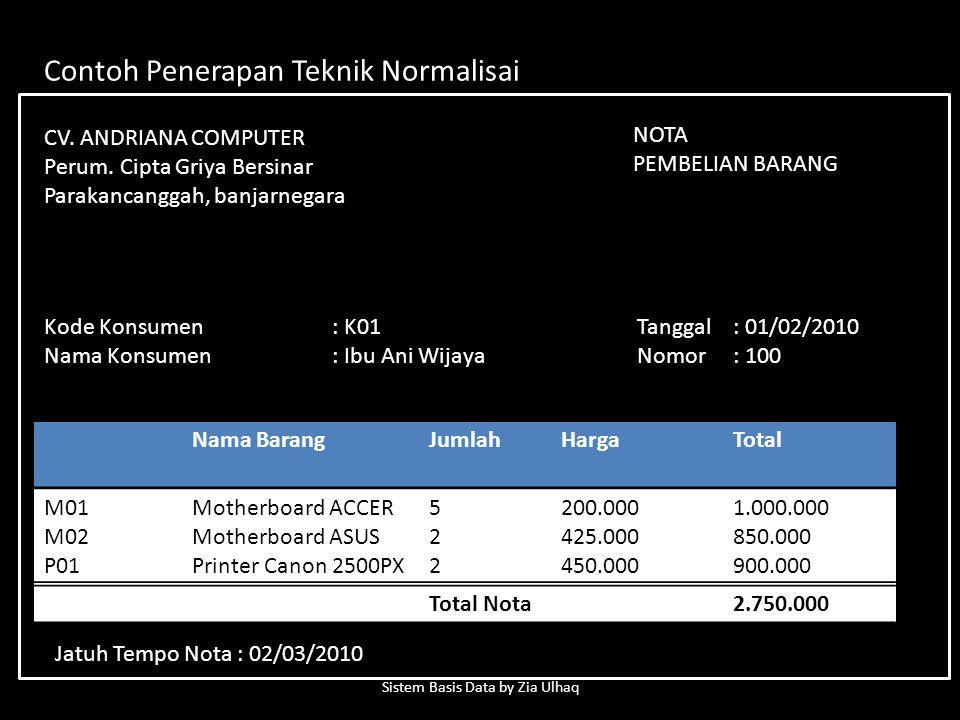 Contoh Penerapan Teknik Normalisai CV.ANDRIANA COMPUTER Perum.