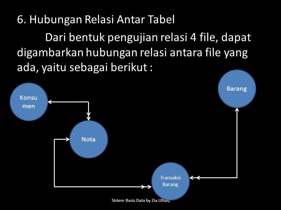 6. Hubungan Relasi Antar Tabel Dari bentuk pengujian relasi 4 file, dapat digambarkan hubungan relasi antara file yang ada, yaitu sebagai berikut : Si
