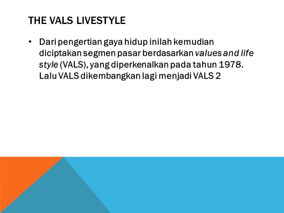 THE VALS LIVESTYLE Dari pengertian gaya hidup inilah kemudian diciptakan segmen pasar berdasarkan values and life style (VALS), yang diperkenalkan pad