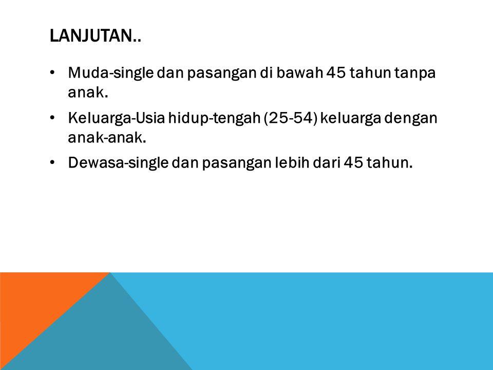 LANJUTAN.. Muda-single dan pasangan di bawah 45 tahun tanpa anak. Keluarga-Usia hidup-tengah (25-54) keluarga dengan anak-anak. Dewasa-single dan pasa