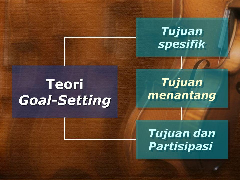 Tujuan spesifik Tujuan spesifik TeoriGoal-Setting Tujuan menantang Tujuan menantang Tujuan dan Partisipasi Tujuan dan Partisipasi