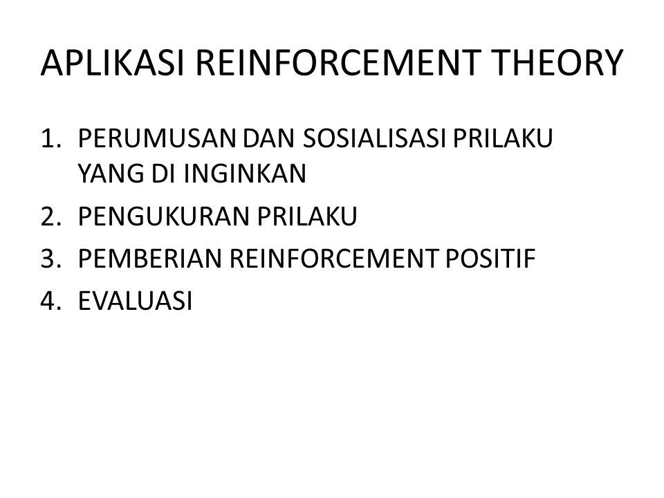 APLIKASI REINFORCEMENT THEORY 1.PERUMUSAN DAN SOSIALISASI PRILAKU YANG DI INGINKAN 2.PENGUKURAN PRILAKU 3.PEMBERIAN REINFORCEMENT POSITIF 4.EVALUASI