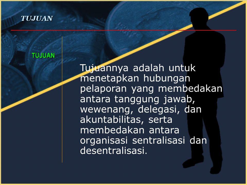 b. MENETAPKAN HIERARKI PENGAMBILAN KEPUTUSAN TUJUAN TAHAPAN –Menetapkan hierarki pengambilan keputusan, Menetapkan hierarki pengambilan keputusan,Mene