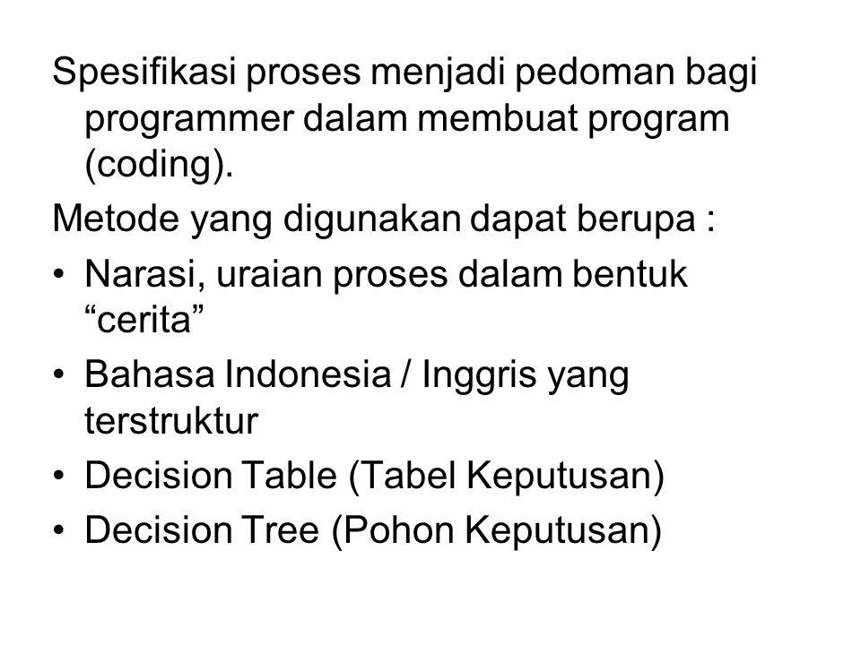 Spesifikasi proses menjadi pedoman bagi programmer dalam membuat program (coding). Metode yang digunakan dapat berupa : Narasi, uraian proses dalam be