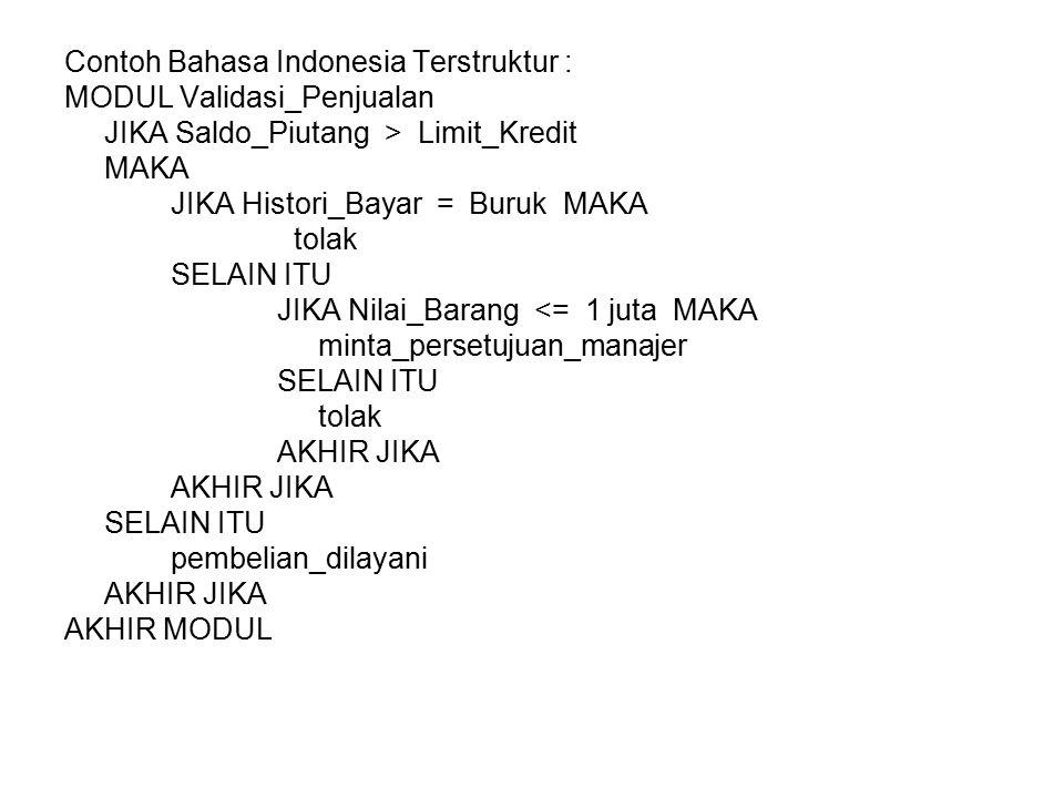 Contoh Bahasa Indonesia Terstruktur : MODUL Validasi_Penjualan JIKA Saldo_Piutang > Limit_Kredit MAKA JIKA Histori_Bayar = Buruk MAKA tolak SELAIN ITU