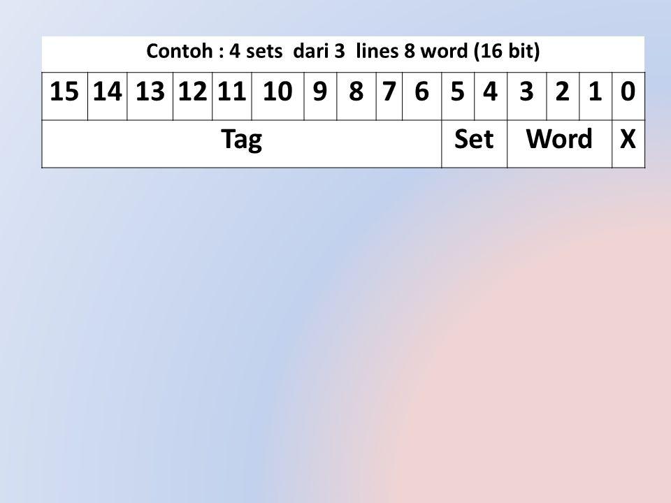 Contoh : 4 sets dari 3 lines 8 word (16 bit) 1514131211109876543210 TagSetWordX