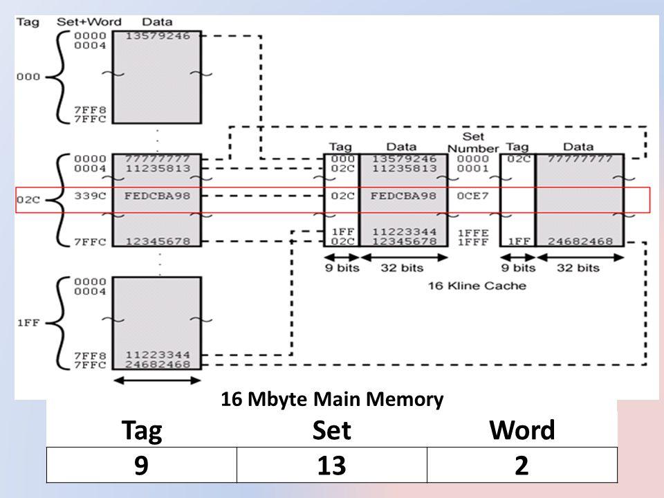 16 Mbyte Main Memory TagSetWord 9132