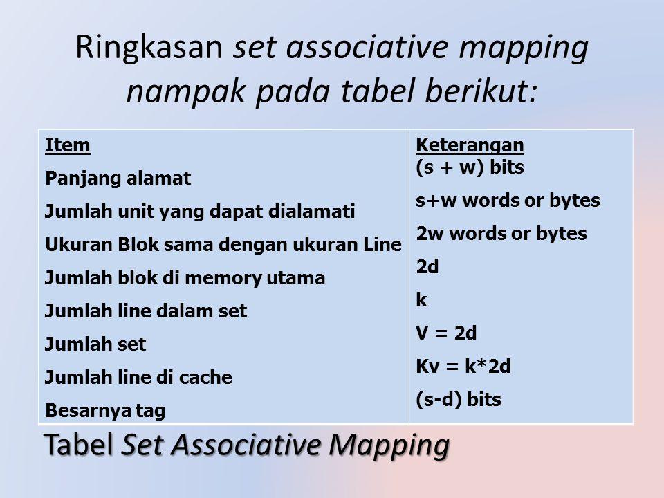 Ringkasan set associative mapping nampak pada tabel berikut: Item Panjang alamat Jumlah unit yang dapat dialamati Ukuran Blok sama dengan ukuran Line