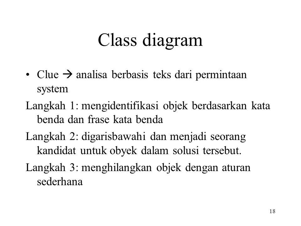 18 Class diagram Clue  analisa berbasis teks dari permintaan system Langkah 1: mengidentifikasi objek berdasarkan kata benda dan frase kata benda Lan