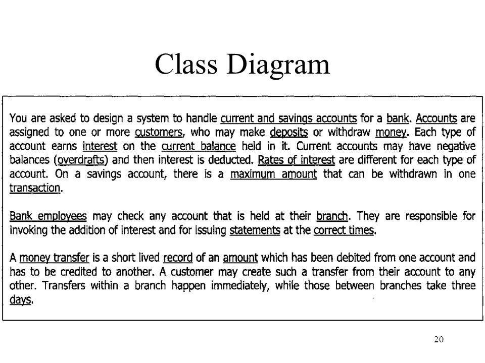 20 Class Diagram