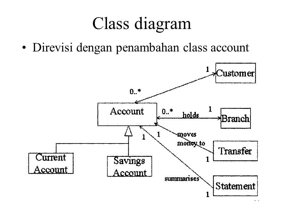 30 Class diagram Direvisi dengan penambahan class account