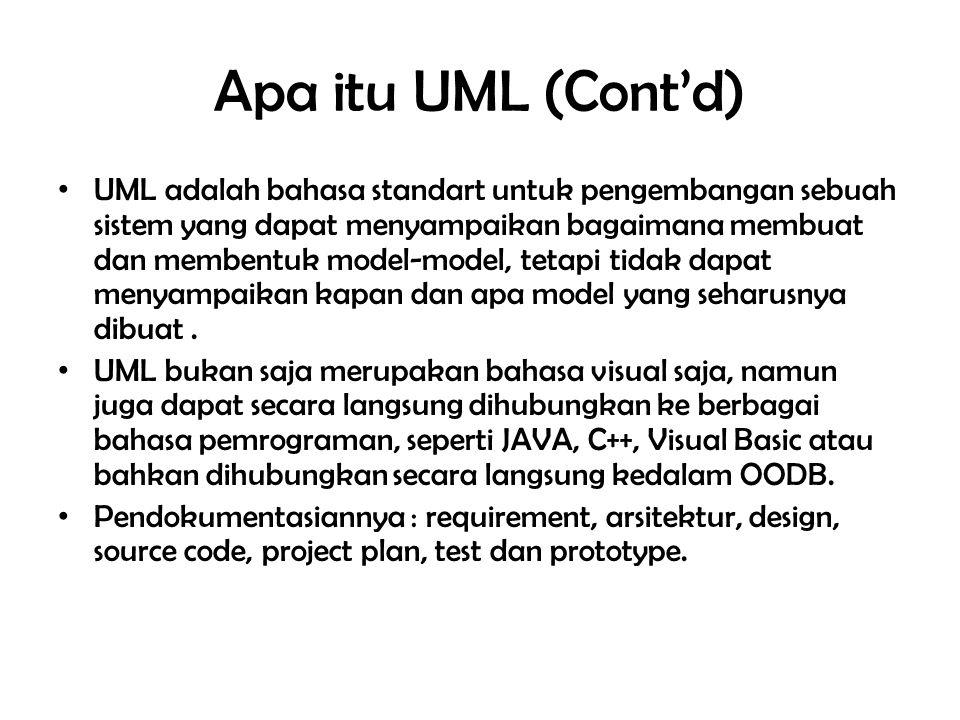 Apa itu UML (Cont'd) UML adalah bahasa standart untuk pengembangan sebuah sistem yang dapat menyampaikan bagaimana membuat dan membentuk model-model, tetapi tidak dapat menyampaikan kapan dan apa model yang seharusnya dibuat.