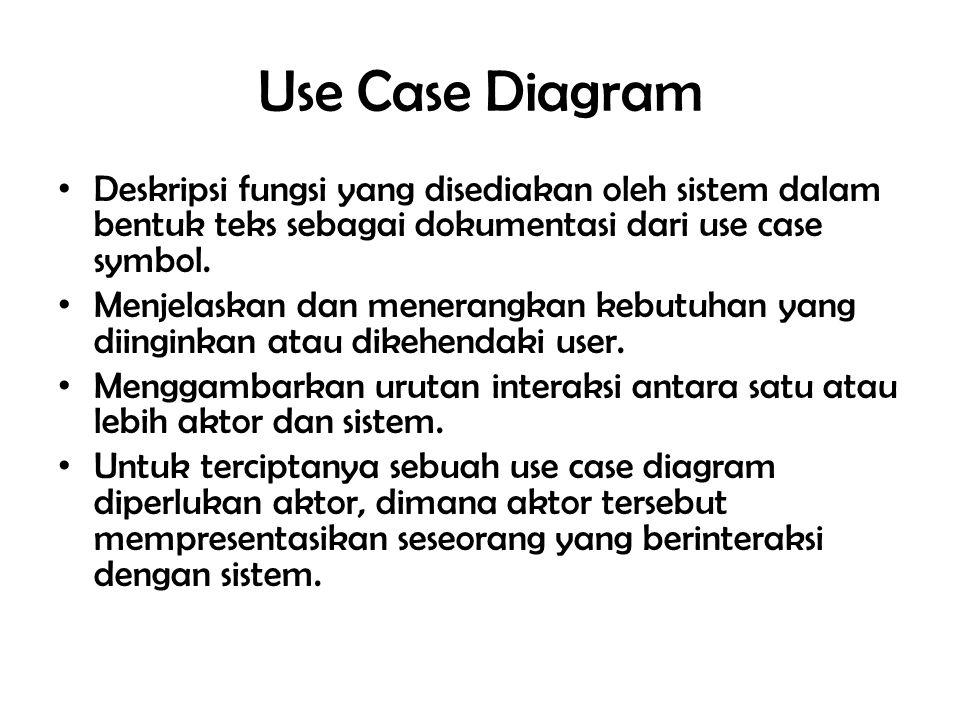 Use Case Diagram Deskripsi fungsi yang disediakan oleh sistem dalam bentuk teks sebagai dokumentasi dari use case symbol.