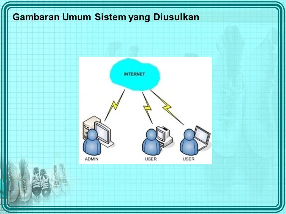 Gambaran Umum Sistem yang Diusulkan