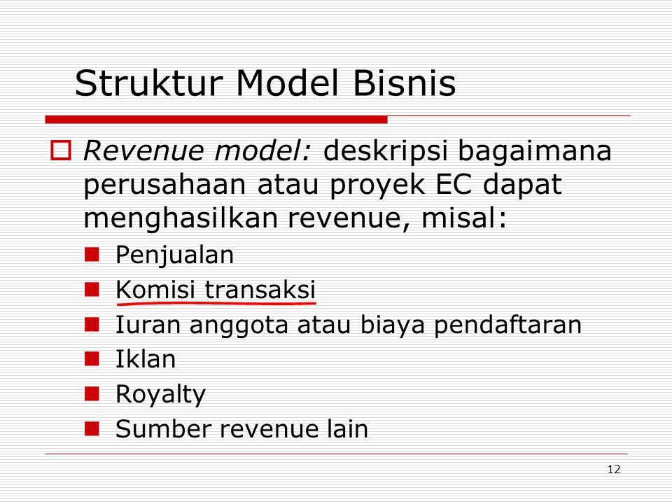 12 Struktur Model Bisnis  Revenue model: deskripsi bagaimana perusahaan atau proyek EC dapat menghasilkan revenue, misal: Penjualan Komisi transaksi Iuran anggota atau biaya pendaftaran Iklan Royalty Sumber revenue lain