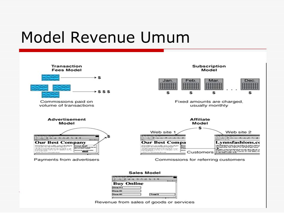 14 Model Revenue Umum