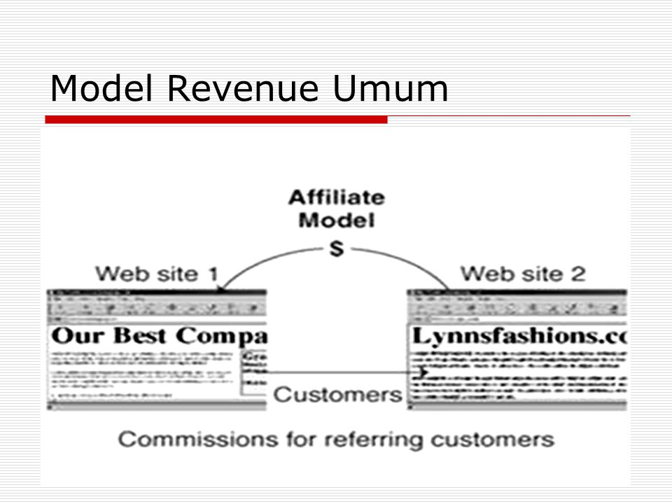 19 Model Revenue Umum
