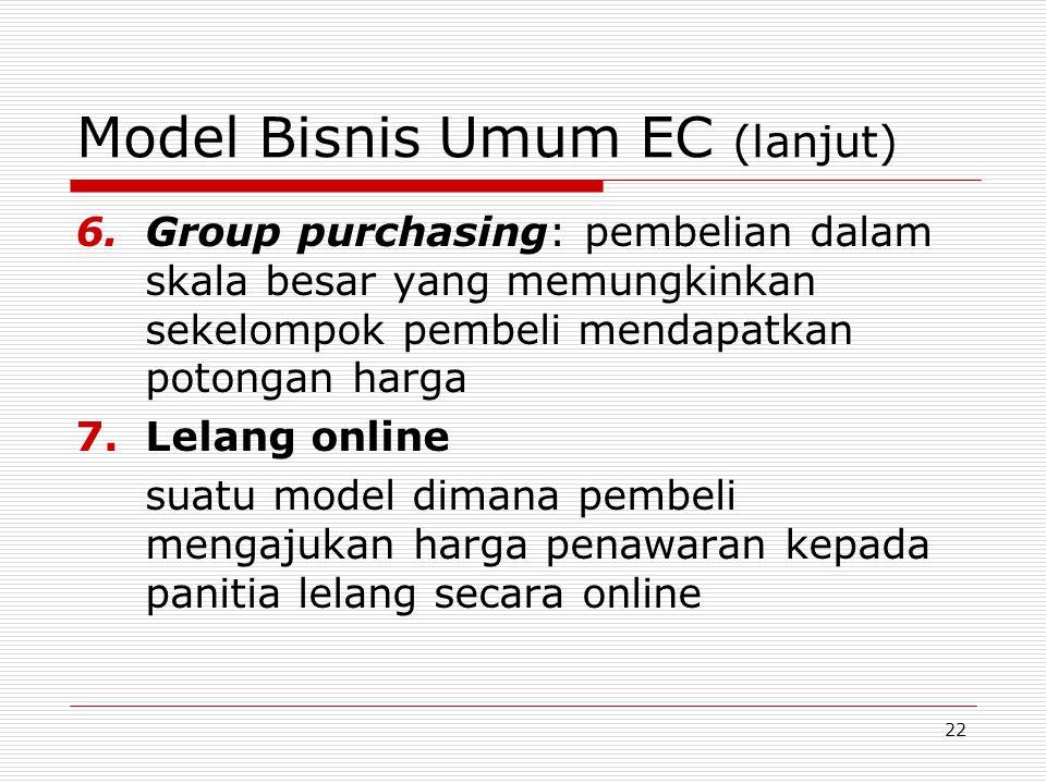 22 Model Bisnis Umum EC (lanjut) 6.Group purchasing: pembelian dalam skala besar yang memungkinkan sekelompok pembeli mendapatkan potongan harga 7.Lelang online suatu model dimana pembeli mengajukan harga penawaran kepada panitia lelang secara online