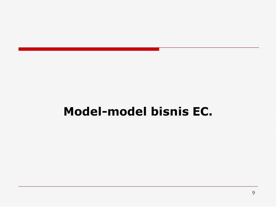 10 Model Bisnis e-Commerce  Business Model: metoda melakukan usaha yang dapat menghasilkan revenue bagi perusahaan untuk menjamin kelangsungan hidupnya  Tiga komponen utama: Target konsumen dan potensinya Modal persaingan: formula produk dan layanan Profit yang dapat diperoleh