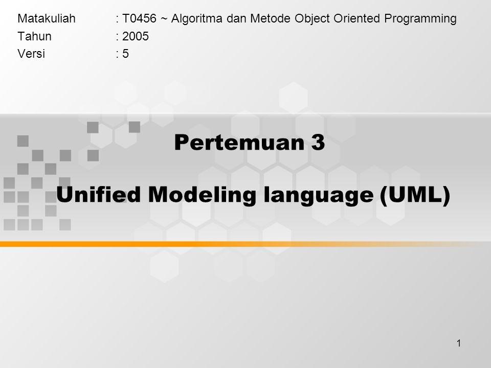 1 Pertemuan 3 Unified Modeling language (UML) Matakuliah: T0456 ~ Algoritma dan Metode Object Oriented Programming Tahun: 2005 Versi: 5