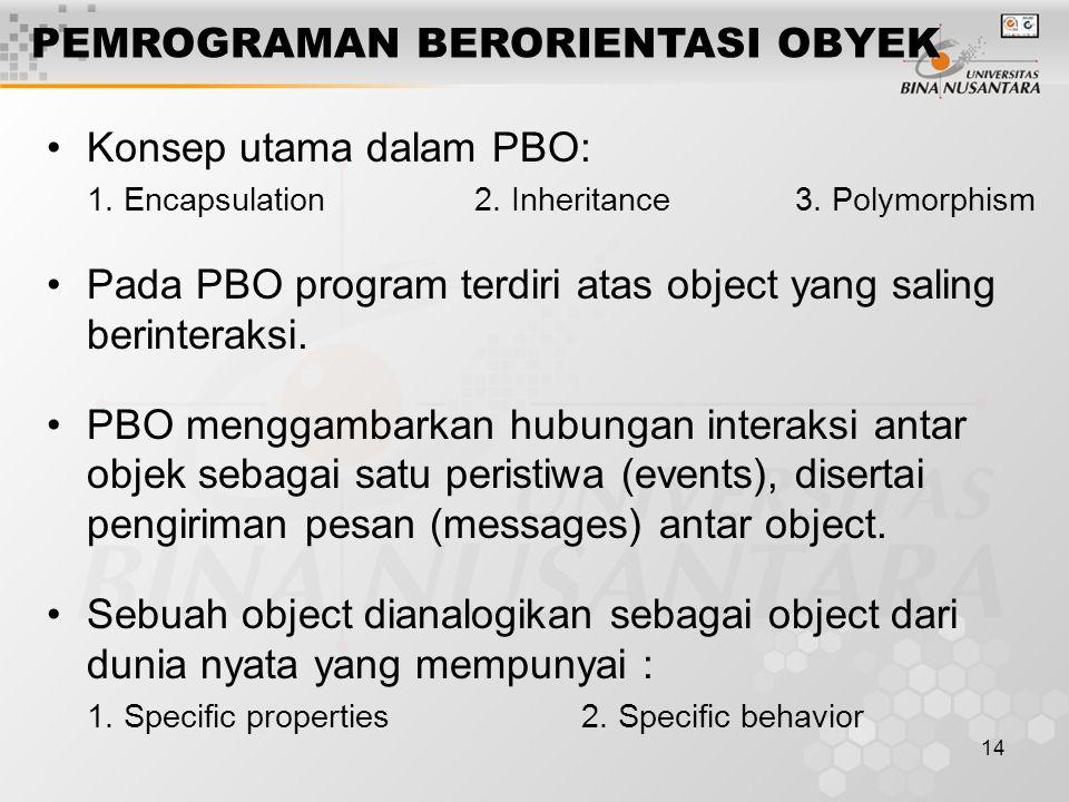 14 Konsep utama dalam PBO: 1. Encapsulation2. Inheritance3.