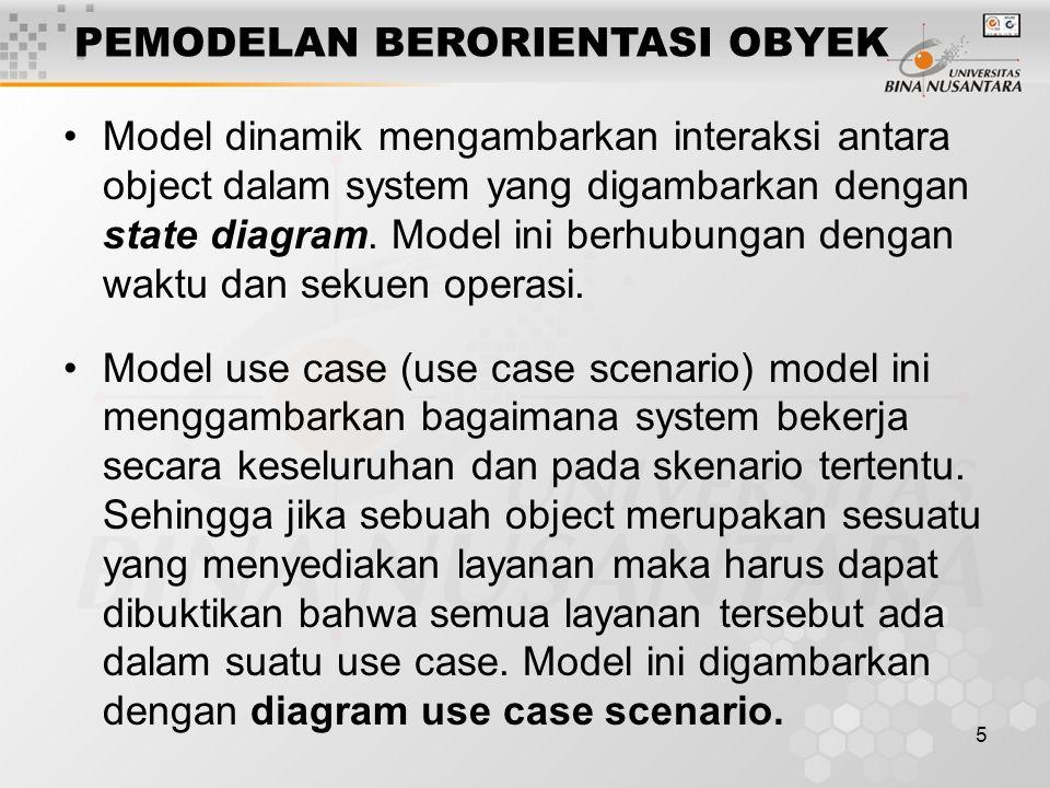5 Model dinamik mengambarkan interaksi antara object dalam system yang digambarkan dengan state diagram.