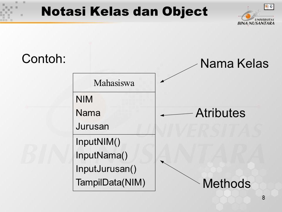 8 Contoh: Methods Atributes Nama Kelas Notasi Kelas dan Object Mahasiswa NIM Nama Jurusan InputNIM() InputNama() InputJurusan() TampilData(NIM)