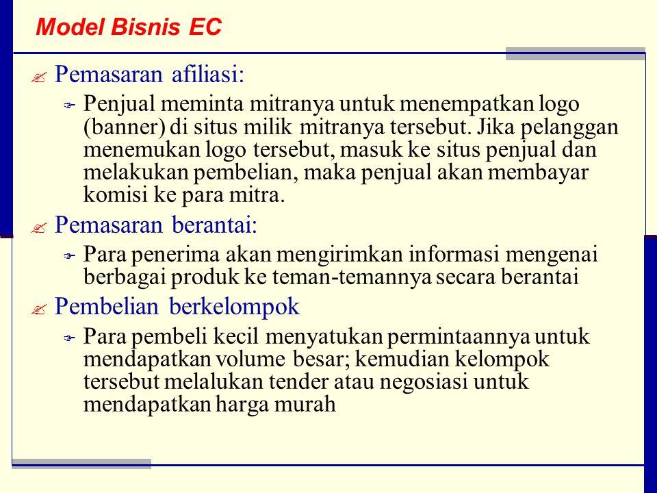 Model Bisnis EC  Pemasaran afiliasi:  Penjual meminta mitranya untuk menempatkan logo (banner) di situs milik mitranya tersebut.