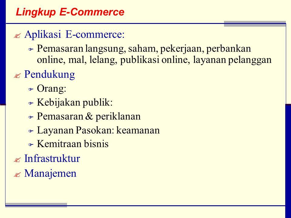Lingkup E-Commerce  Aplikasi E-commerce:  Pemasaran langsung, saham, pekerjaan, perbankan online, mal, lelang, publikasi online, layanan pelanggan  Pendukung  Orang:  Kebijakan publik:  Pemasaran & periklanan  Layanan Pasokan: keamanan  Kemitraan bisnis  Infrastruktur  Manajemen