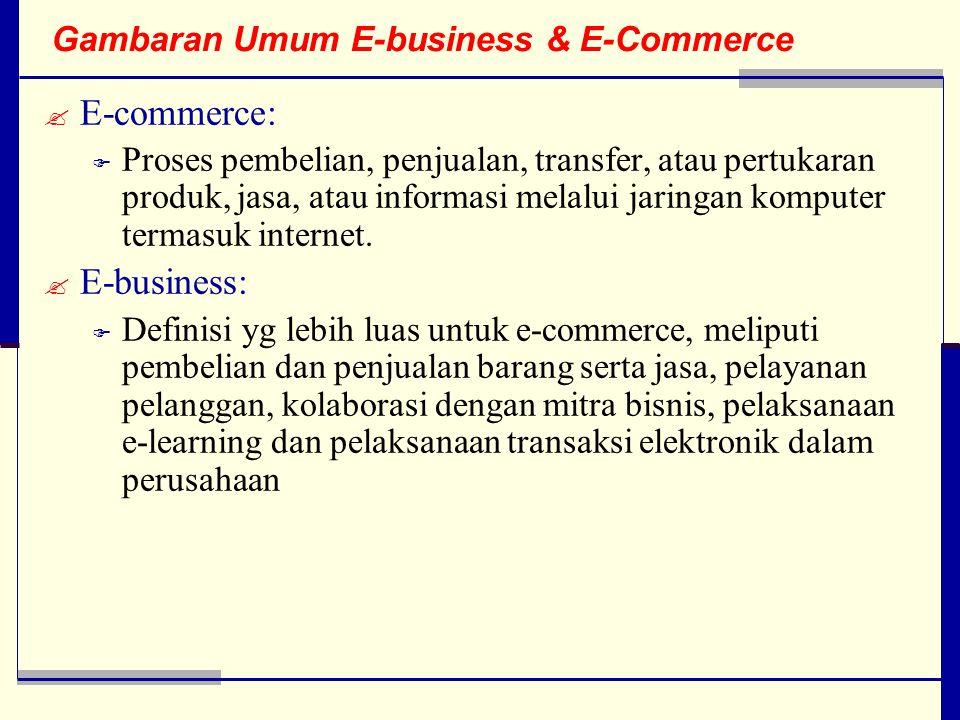 Gambaran Umum E-business & E-Commerce  E-commerce:  Proses pembelian, penjualan, transfer, atau pertukaran produk, jasa, atau informasi melalui jaringan komputer termasuk internet.