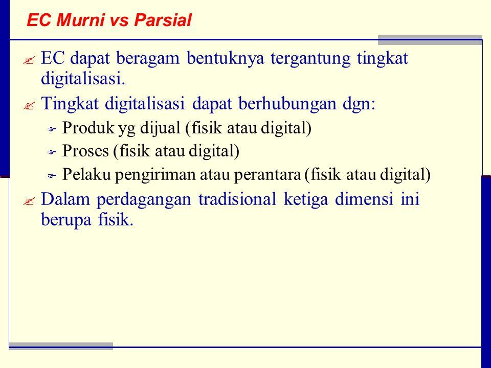 EC Murni vs Parsial  EC dapat beragam bentuknya tergantung tingkat digitalisasi.